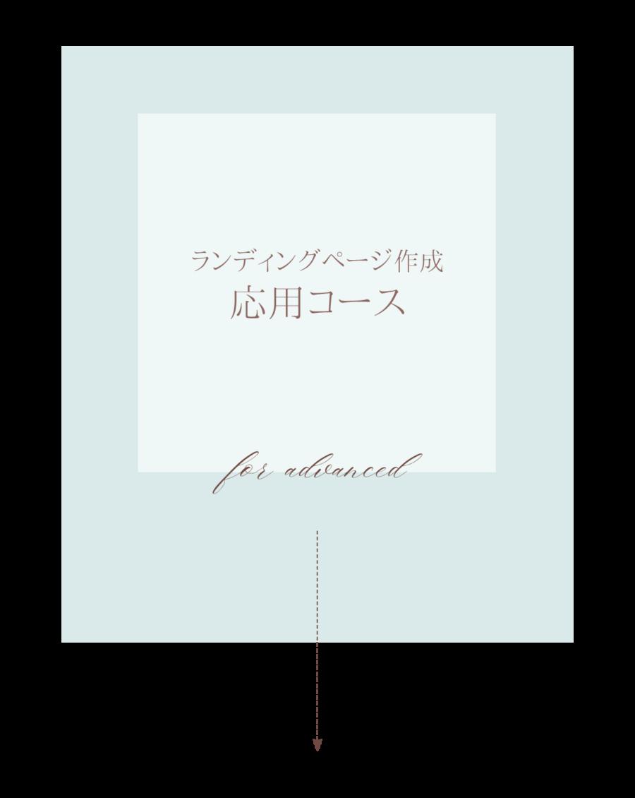 ランディングページ作成@Wix 応用コース